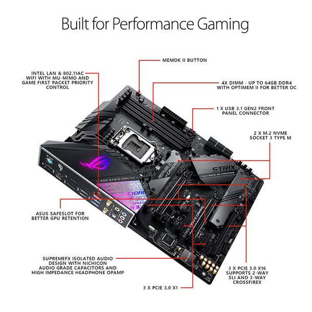 mother-asus-z390-e-rog-strix